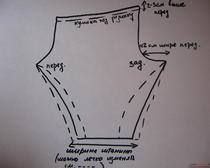 Несложная выкройка брюк для девочки