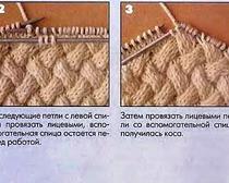 """Схемы и описания узора """"коса"""", связанного на спицах"""