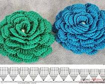 Вязание цветов крючком - схемы для начинающих