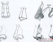 Страница 4 Рисование: уроки и мастер классы по рисованию, техники рисования традиционные и нетрадиционные