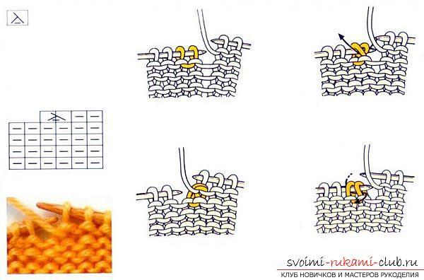 обозначения схем вязания спицами: понимать легко и просто. Фото №15