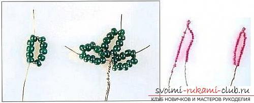 Бесплатные мастер классы по созданию цветов с пошаговыми фото.. Фото №3