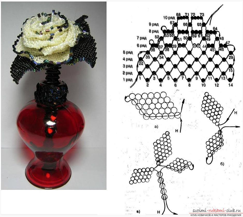 Бесплатные схемы плетения розы из бисера, мастер классы с фото и описанием работы.. Фото №1