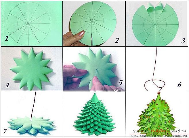 Как самому макет елки