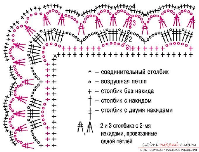 Схема детского пледа для начинающих крючком