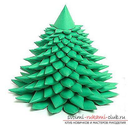Новогодняя елка своими руками, новогодняя елка из ткани, как сделать новогоднюю елочку своими руками, елка из конфет, мастер-классы по изготовлению елок.. Фото №15