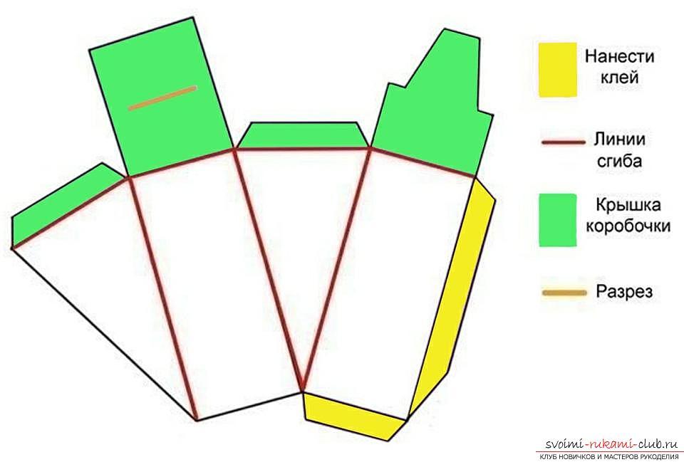 Как сделать коробочку из бумаги или картона