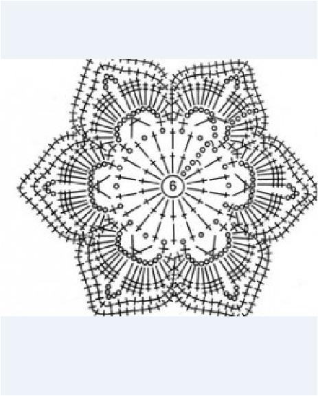 Схемы палантинов крючком. . Вы узнаете как вязать цветы от самой первой петли крючком и до