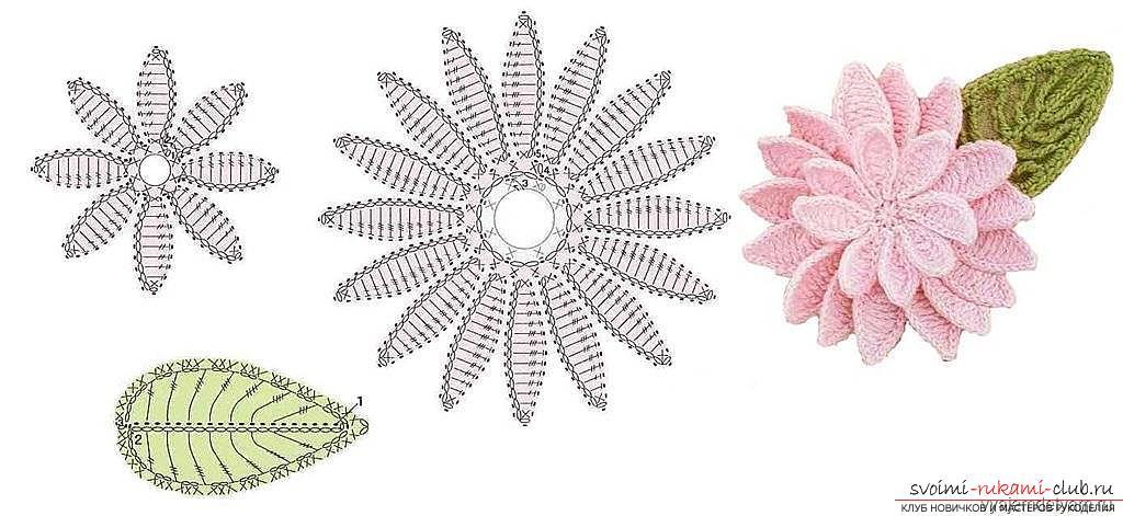 украшенную цветами, схемы