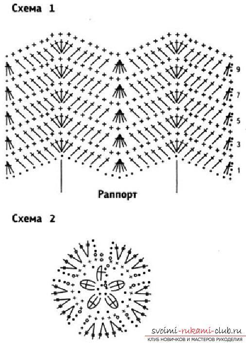 Юбка крючком узором елочка