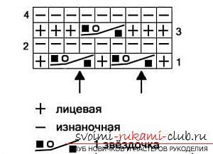 Оригинальная схема вязания спицами узора