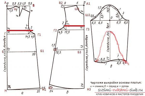 Соответственно выкройке перенести детали верхнего платья на ткань (парчу, или другую нарядную плотную ткань) и