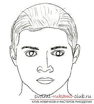 Рисование портрета карандашом - уроки рисования портрета своими руками