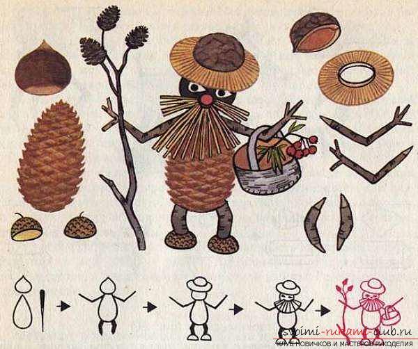 Интересные осенние поделки для малышей своими руками, поделки для детского сада из овощей, шишек, листьев и много другого с фото и описанием