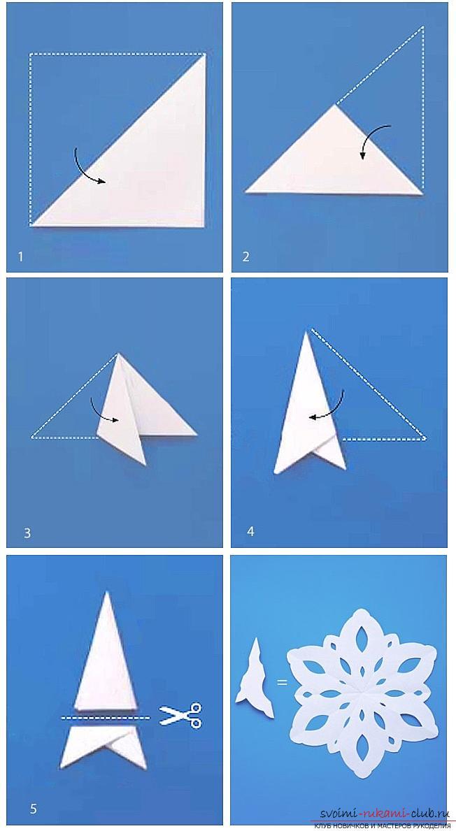 Как сделать снежинки из бумаги красивые и легкие
