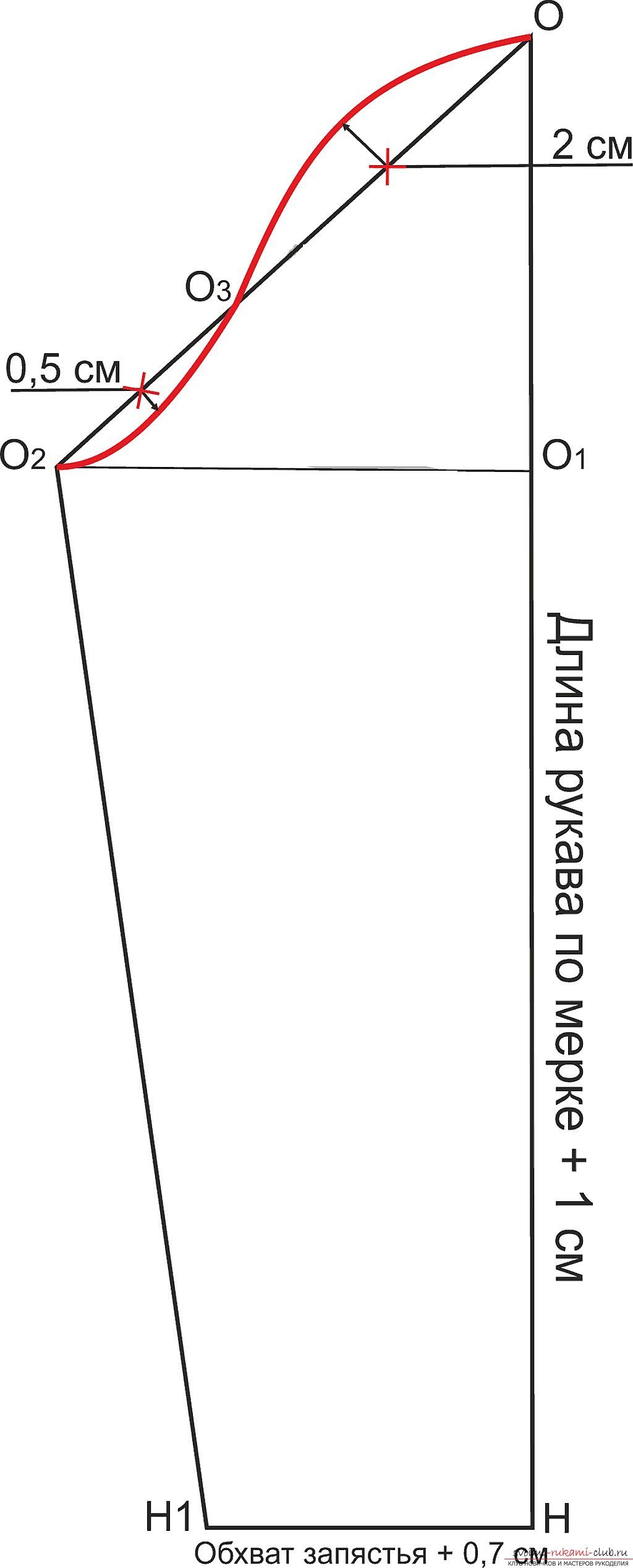 фото-инструкция по выкройке. Фото №4