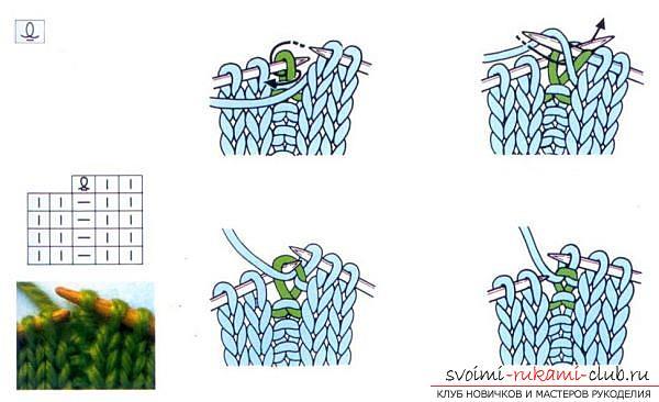 обозначения схем вязания спицами: понимать легко и просто. Фото №7