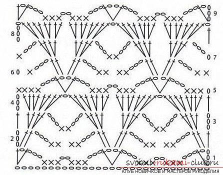 Уроки вязания крючком шарфа снуд - схемы вязания для начинающих мастеров. Фото №1