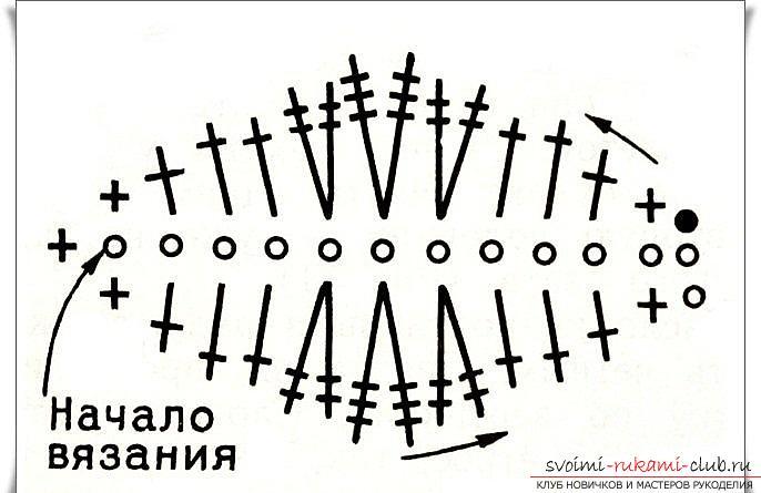 Схема вязания крючком листа 60