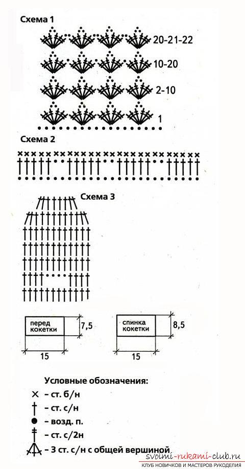 Как связать два красивых летних сарафанчика крючком для девочек, подробные схемы, описание, фото. Фото №2