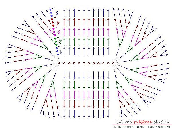 Как связать сапоги крючком, пошаговые фото и описание вязания, схемы и изображения нескольких моделей, ажурные сапожки, модель с узором