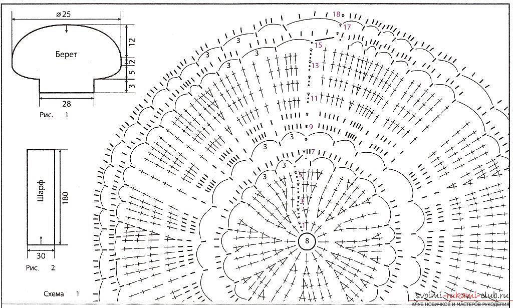 Как связать берет крючком, схемы, фото и описание создания различных моделей беретов, узор