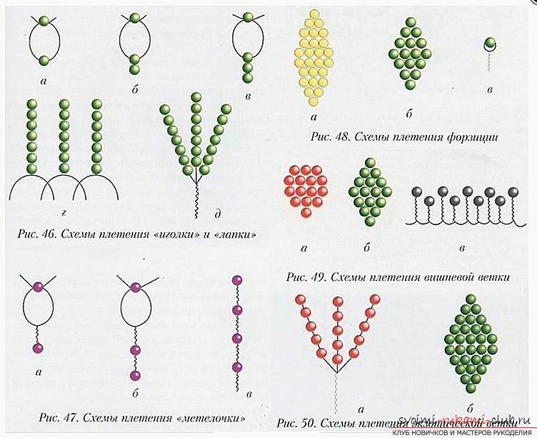 Цветы из бисера своими руками схемы плетения фото