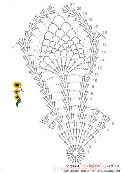 Бесплатные схемы и описание вязания крючком цветка подсолнечника, фото готового изделия. Фото №4
