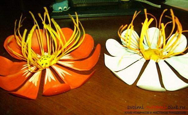 Изготовления цветов своими руками