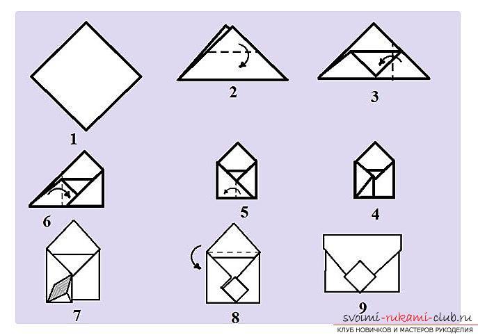 Как связать конверт для новорожденного Вязание для детей до 95