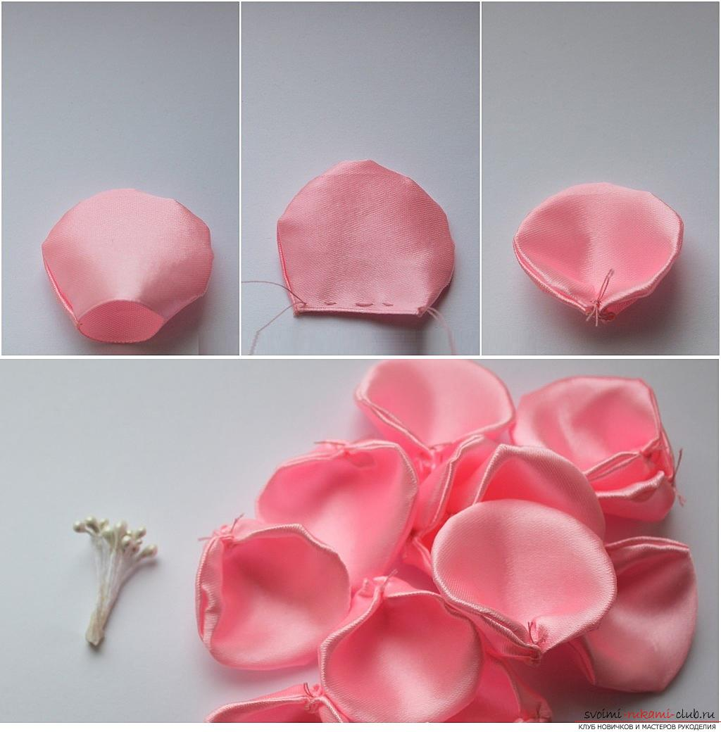 Как сделать розы из ленты своими руками, пошаговые фото и инструкция по созданию цветка, семь вариантов роз из ленты в виде бутонов и распустившихся цветов. Фото №18