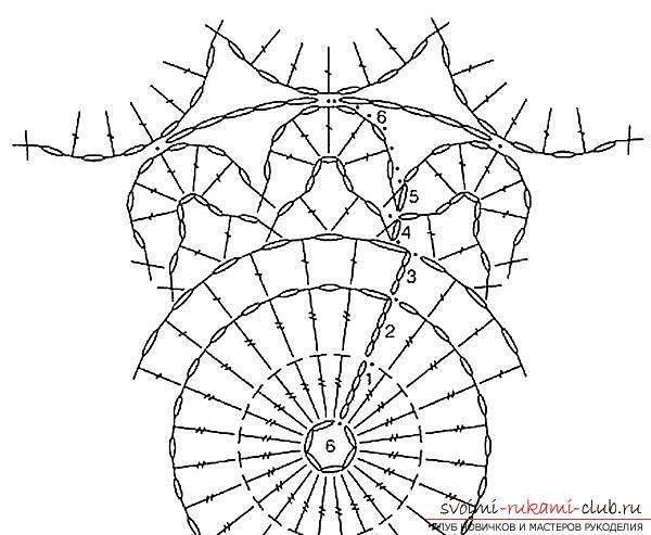 Как связать крючком новогодний шар, пошаговые фото создания елочного шара из ниток со схемами вязания. Фото №3