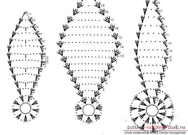 Как связать крючком новогодний шар, пошаговые фото создания елочного шара из ниток со схемами вязания. Фото №4