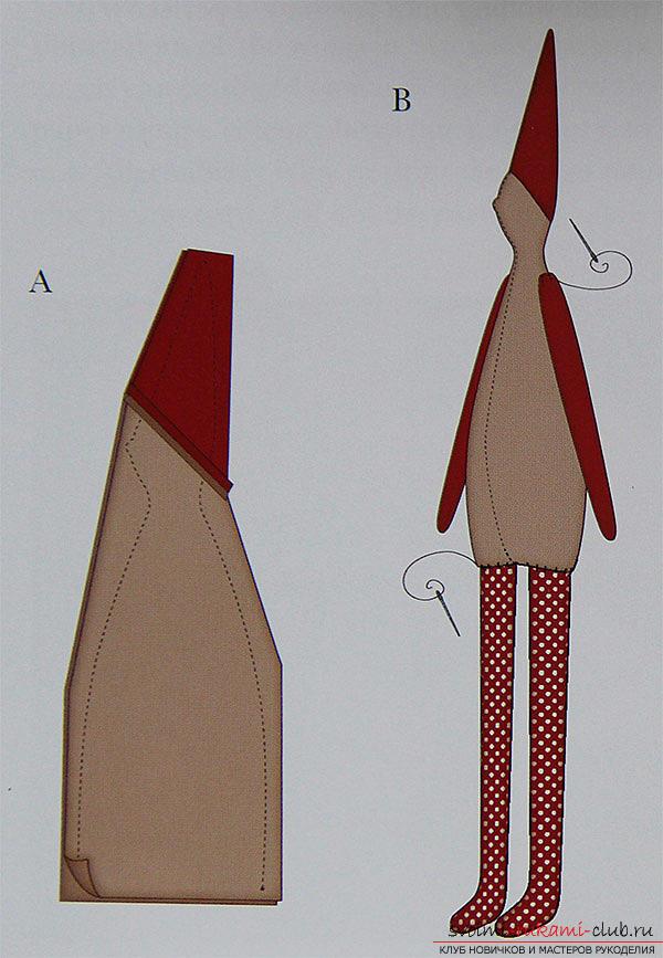 Юбки для куклы из ткани своими руками 191