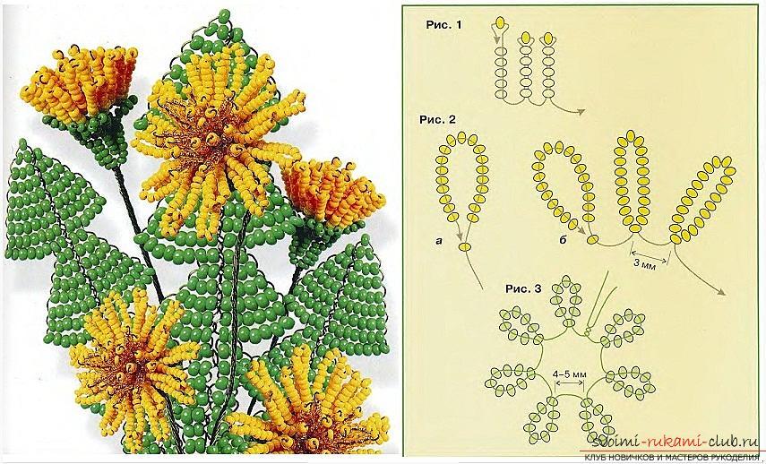 Как сплести из бисера бутоны, цветки и листья одуванчика, схемы и фото изделий. Фото №3