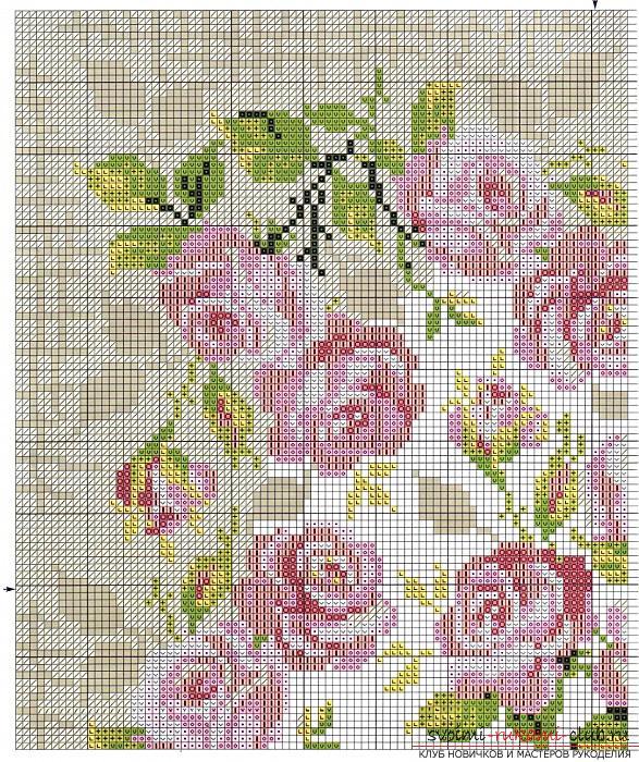 Вышивка алых роз на подушках по схемам. Фото №1