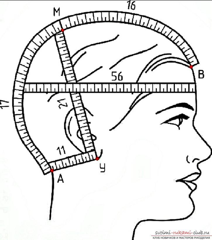 Летние шапочки для детей и взрослых, связанные своими руками крючком со схемами, описанием и фото.. Фото №1