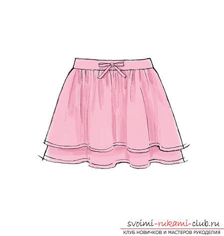 детские выкройки выкройки одежды для