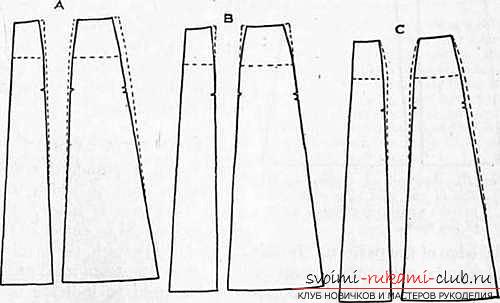 Лекала юбок длинных