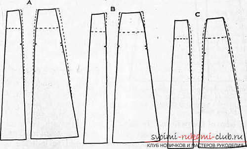 Сшить юбку длинную своими руками без выкройки