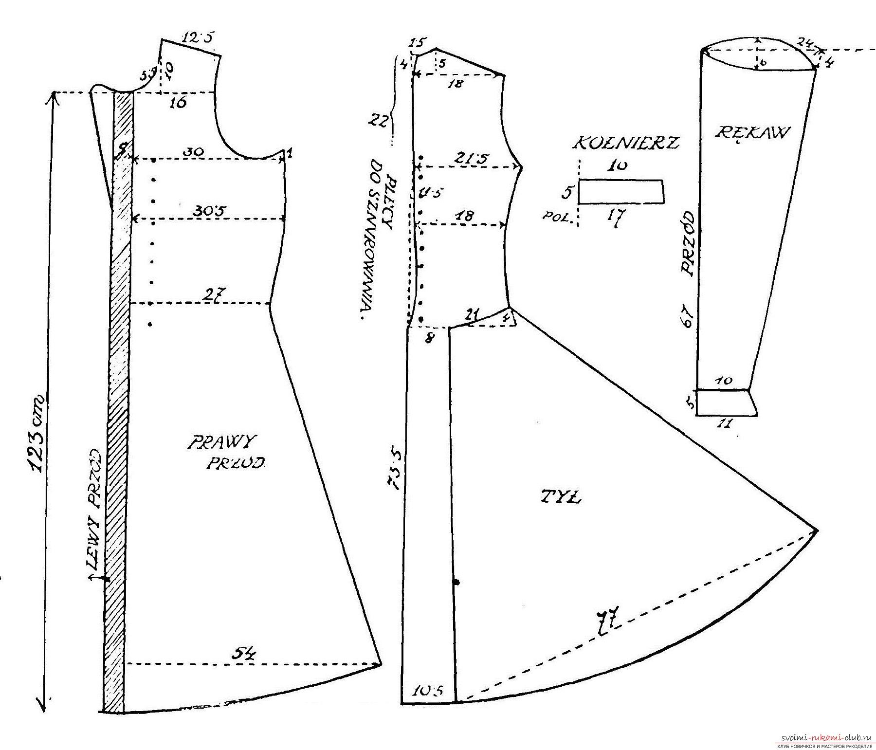 Как сшить женское платье выкройка