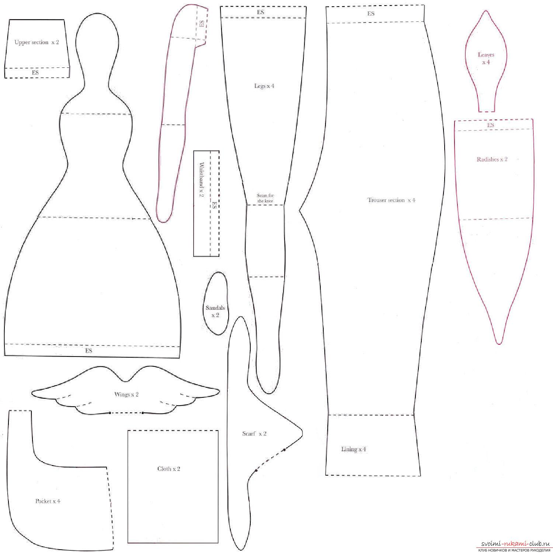 Пряжа простая для вязания