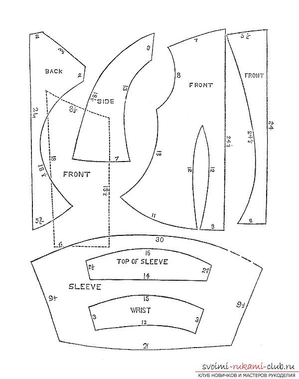 защитная одежда при лихорадке западного нила