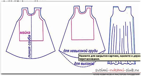 Выкройки сарафанов для беременных - это отличный способ создать гардероб для будущей мамы 20 фотографий