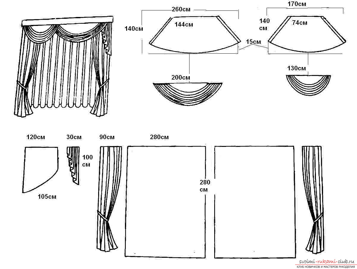 Как сделать шторы с ламбрекеном своими руками