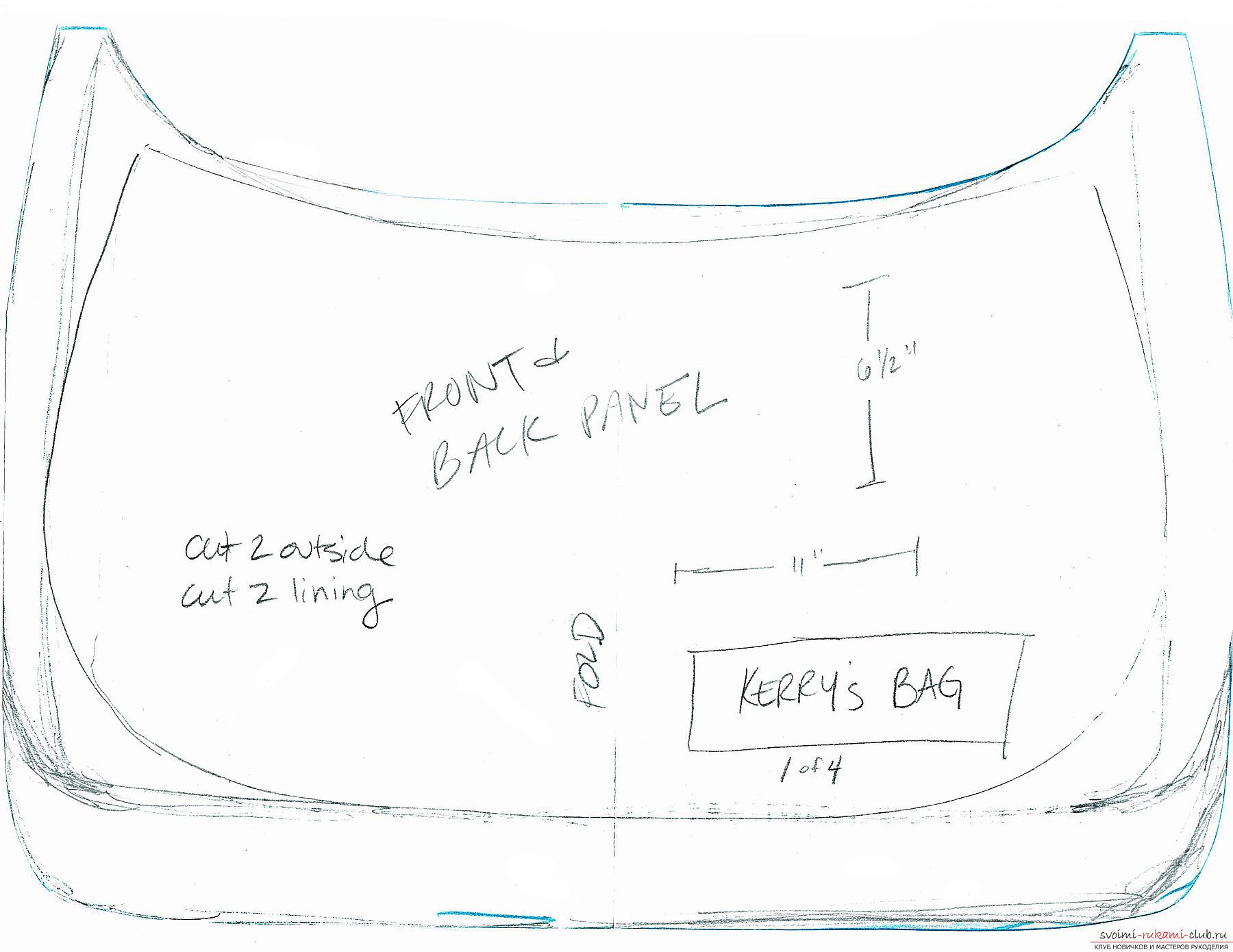 Выкройки сумок из джинсов модели и схемы с размерами