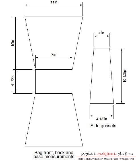 Выкройки сумок из ткани - создай повседневный или летний оригинальный декор сумки (19