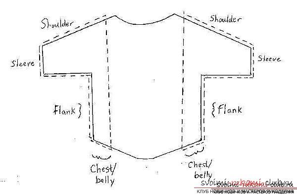 Разные выкройки одежды для