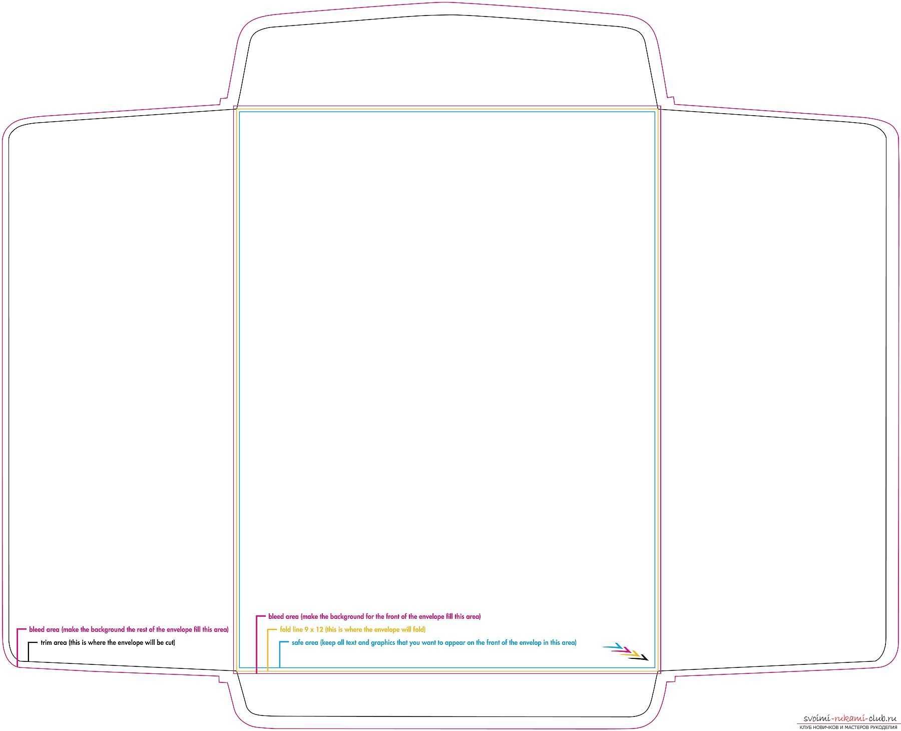 Схема по сборки тарелки триколор тв