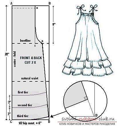 13445f2d2403d63 Выкройка сарафана для девочки великолепно выручит вас, если не ...